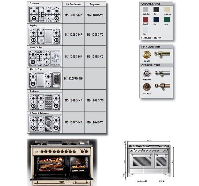 תנור משולב כיריים - לה קוצ'ינה - La Cucina