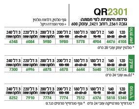 ארון הזזה QR2301 - ספקטרום