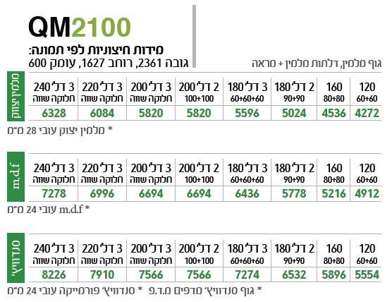 ארון הזזה QM2100 - ספקטרום