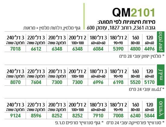 ארון הזזה QM2101 - ספקטרום