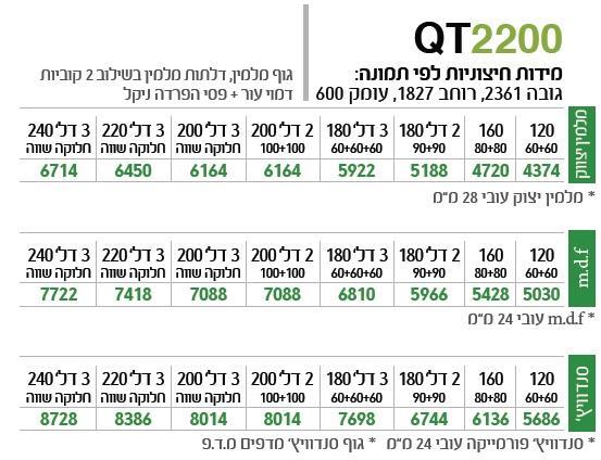 ארון הזזה QT2200 - ספקטרום