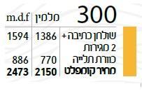פינת עבודה YC300 - ספקטרום