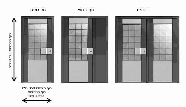 דלתות כניסה פאסקרה כנף וחצי - רשפים