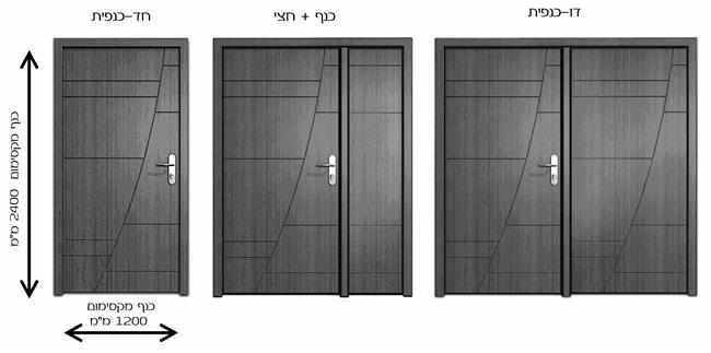 דלתות כניסה דנקנר - רשפים