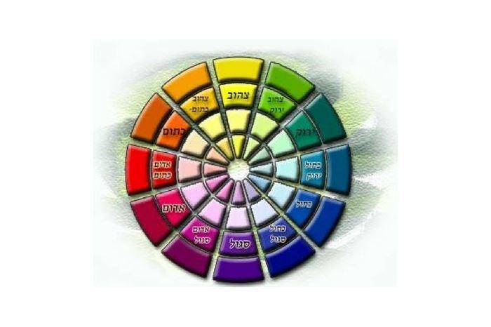 גלגל הצבעים, ראשיתו לפני 300 שנה.