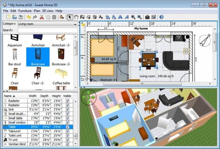 Sweet Home 3D. תוכנת מחשב לעיצוב הבית שהופכת את העניין למשחק ילדים (צילום מסך)