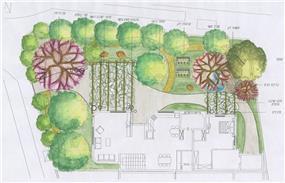 תכנית פיתוח וגינון, בית פרטי, אבן יהודה - מורן גבעון - עיצוב גנים בנוף